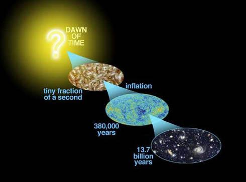 cosmicEvolution