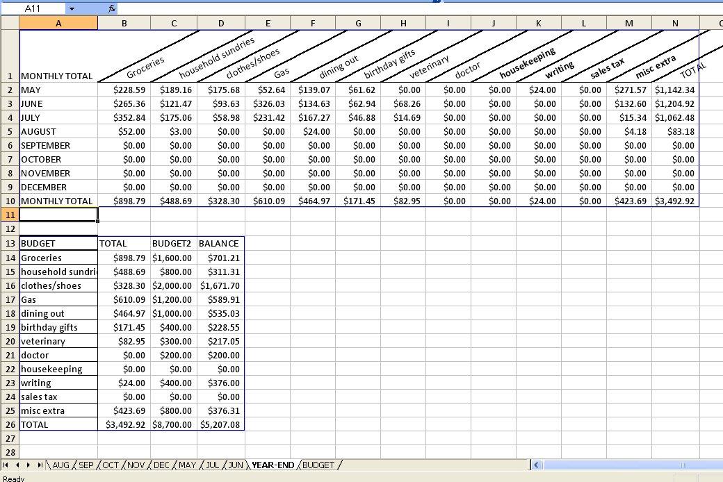 Budgeting Spreadsheet