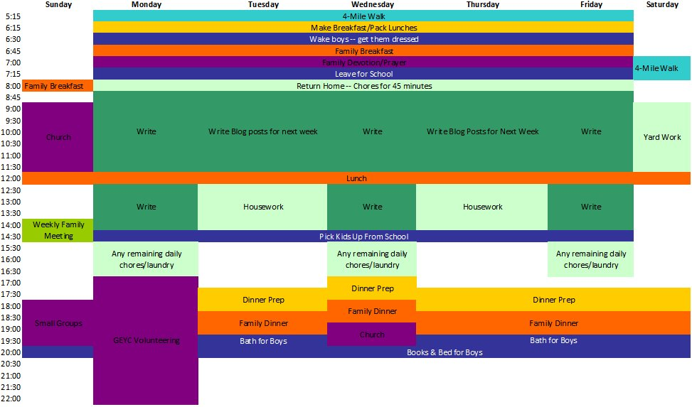 Household Schedule Finalized