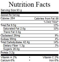 apple fritter nutrition